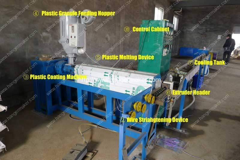 Steel-Wire-Plastic-Coating-Machine