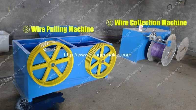 Wire-Pulling-Machine-and-Wire-Collection-Machine-for-Coating-Machine